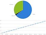 Wykresy Chartkick z backendem Highcharts